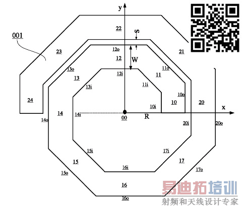 角形 正八 立方体の展開図は何種類ある?難関中学の受験に役立つ基礎知識