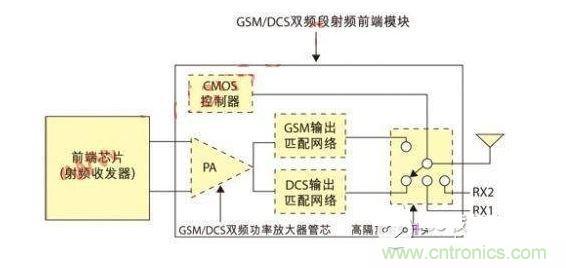 新颖射频功放电路打造全程  本文提出一种新颖的射频功率放大器电路