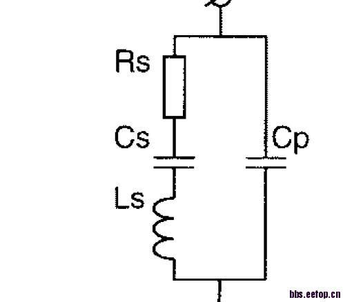crystal的并联谐振频率与串联谐振频率