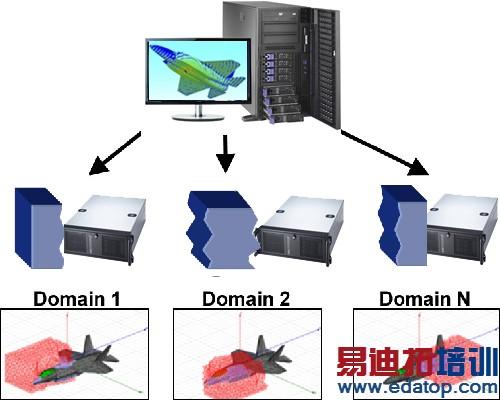 hfss-clusters.jpg