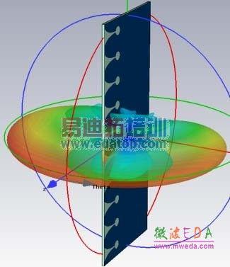 超宽带天线的定义_CST微波工作室介绍, CST2013版 - CST教程