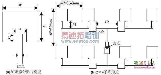 插槽型微带贴片与子阵天线结构图