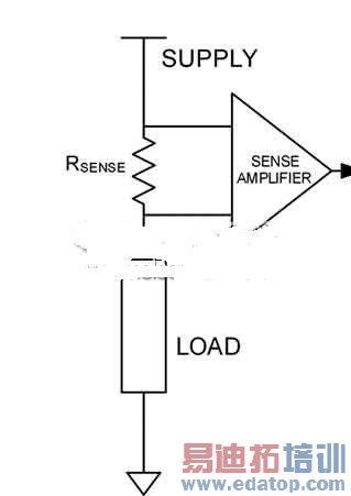 高低边电流检测技术分析 - 测试测量文章教程