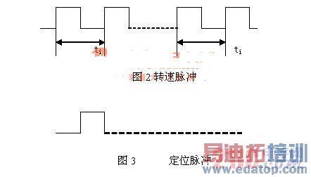 微波式湿度传感器的电路图