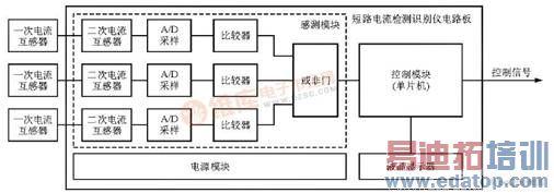 电路组成,图2所示是本短路电流检测识别仪的硬件结构
