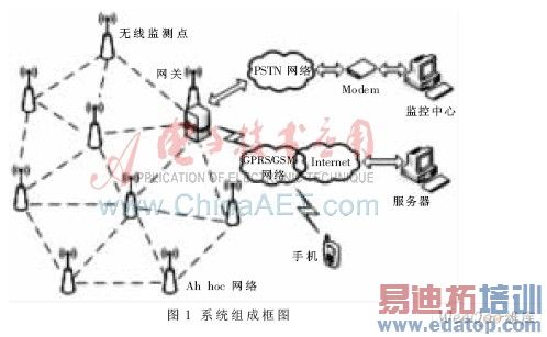 电路 电路图 电子 原理图 498_307
