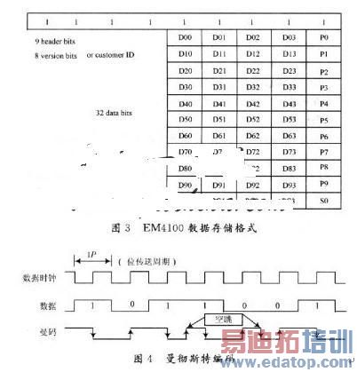 ③为滤波放大电路,滤波放大电路采用集成运放lm358对检波后的信号进行