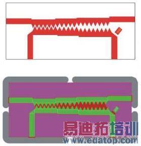 微带滤波器与耦合器电路的设计