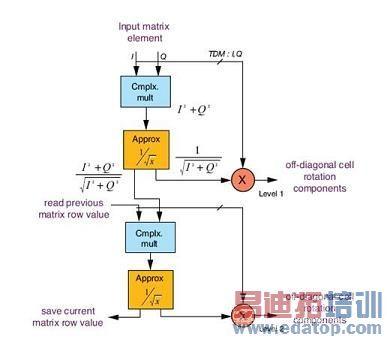 函数应用知识结构图