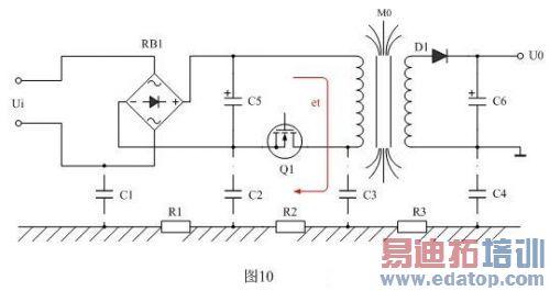 电磁感应的传导干扰和辐射干扰
