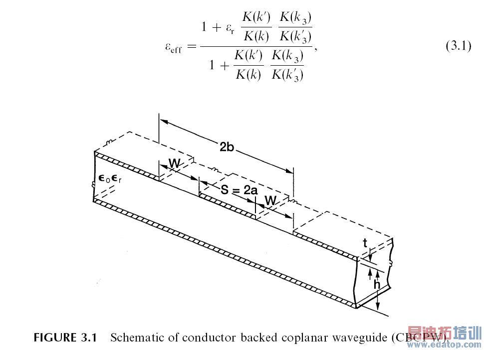 请问如何计算gcpw的特性阻抗?