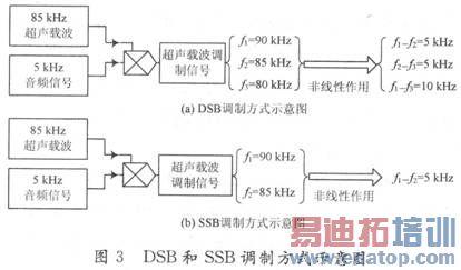 初三物理电流和电路知识树状图