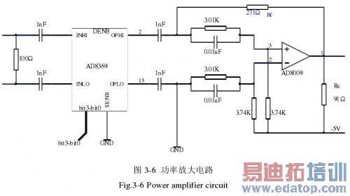 为由宽带运放ad8009组成的差分变单端信号的转换电路
