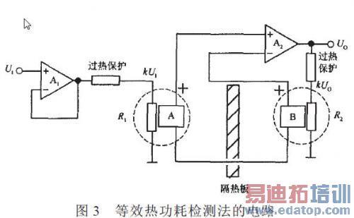 b,亦可选用两支热电偶来测量温差.