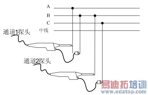 交流电相间电压的测量