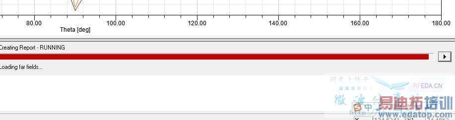 如何看圆极化天线的轴比?