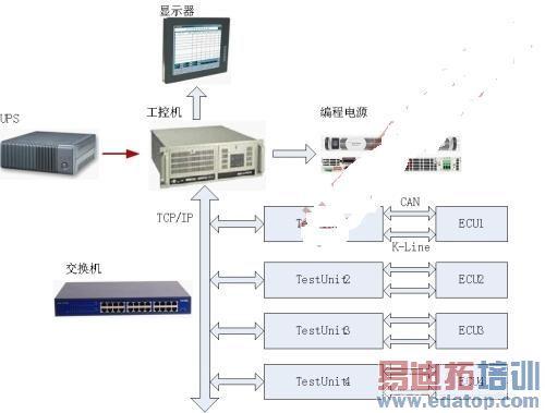 数字交换机用户电路功能框图