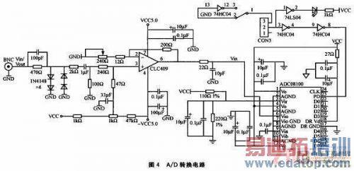 a/d转换电路 检测脉冲的宽度为20~100