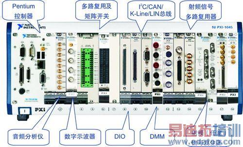 用于产生汽车收音机电台信号的射频