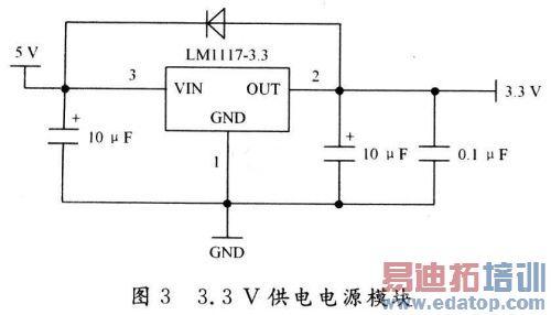 基于nrf905的低功耗温湿度无线测量系统 - 测试测量