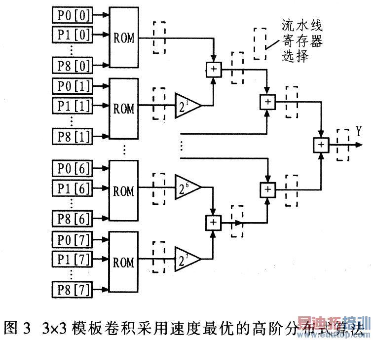 (2014-03-13) 新型电路通断检测器设计方案 (2014-07-03) 只使用少量
