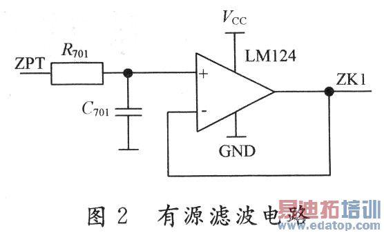 汽车电子节气门控制系统ecu设计及其在asr控制中的