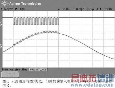 输入电压为2mv峰峰值的慢速