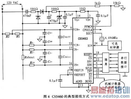 使测量端的参考地电位与外部接口地参考地电位不相互