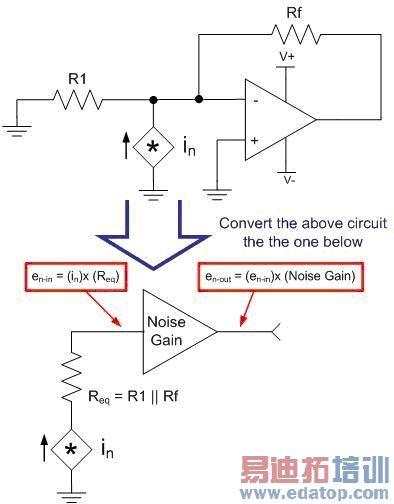我们可将简单运算放大器电路的电流噪声转换为等效