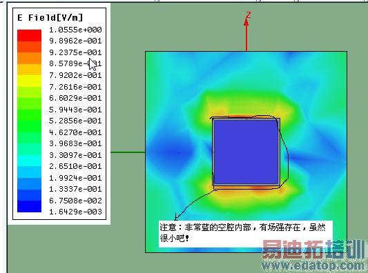 平面波外部入射,材料为PEC的box内部场问题- HFSS使用问答