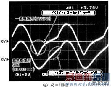 模拟电路设计(十八)非线形电路二极管应用(上)
