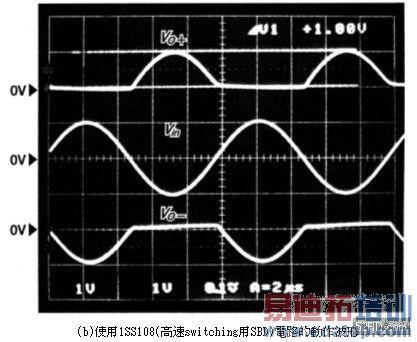 反相型理想二极管电路的动作波形