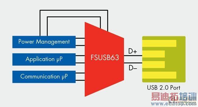 不过麻烦在于usb集线器的接线通常是电容性的