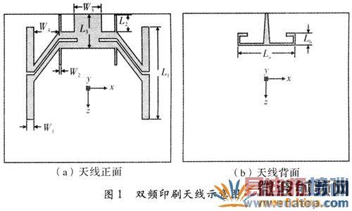 双频印刷天线结构示意图