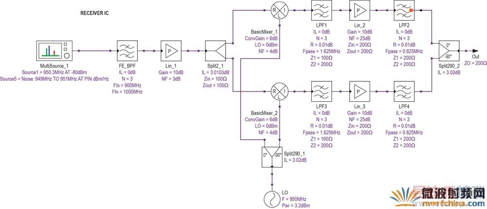 无线感应功率传输系统仿真电路设计图