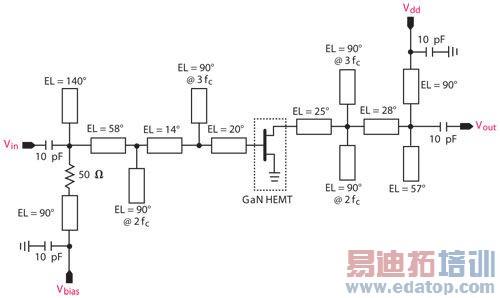 95 ghz测试电路原理图