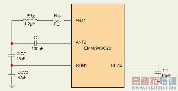 在这种情况下,天线和串联电容形成lc串联回路.
