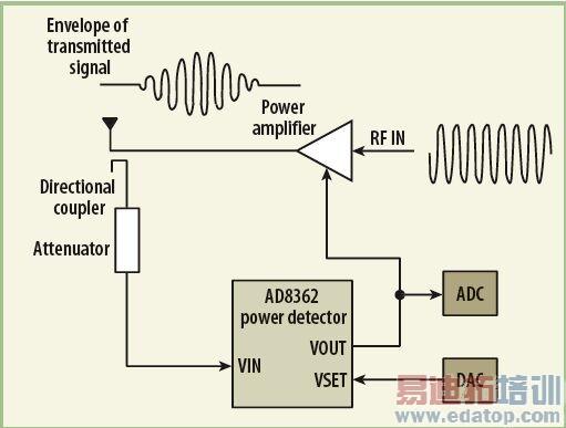 基站电源柜接线原理图