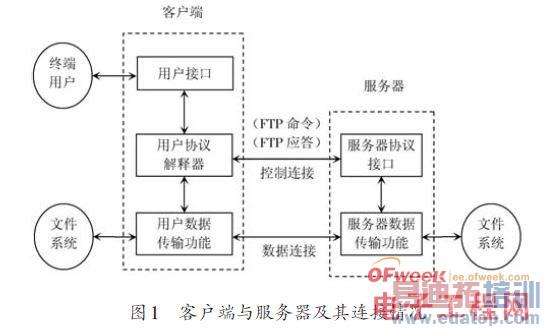 电路 电路图 电子 原理图 545_329