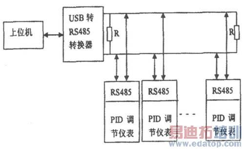 温度监控系统设计电路图