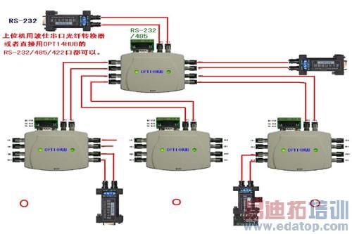 485无线串口接线图