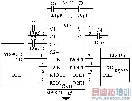 图2单片机与gprs模拟连接的电路原理图