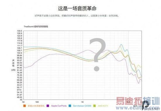 """小米活塞耳机2深度拆解测评:""""听歌神器""""表现如何?"""