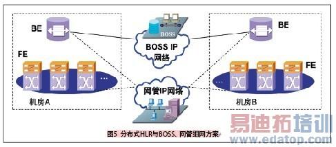 未来移动网络架构需以用户数据为中心