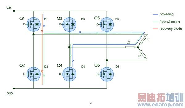 图1:三相逆变器拓扑结构图