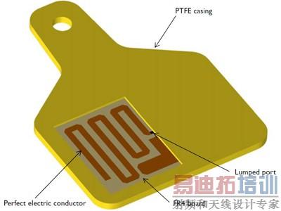 图2,超高频rfid 标签的几何,一半电路板暴露在外.集总端口表示芯片.