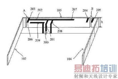 缝隙 槽孔天线,是金属化手机天线之重要趋势