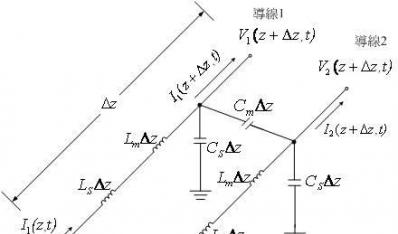 高速数字电路设计之串音分析
