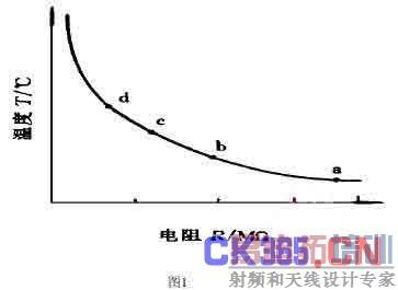 玻璃电极结构原理是什么_电极是什么