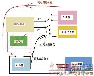 锂电池性能及安全性测试方案